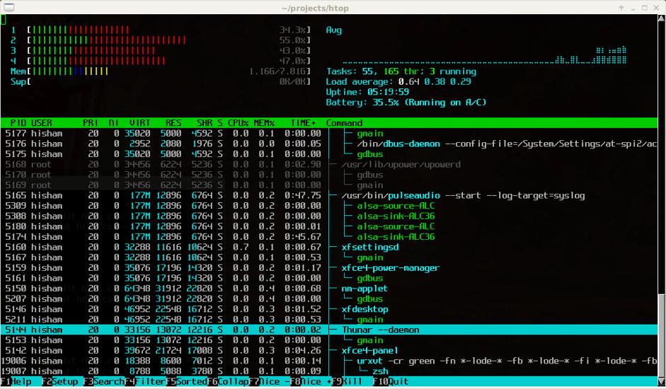 Voorbeeld Linux CPU-verbruik